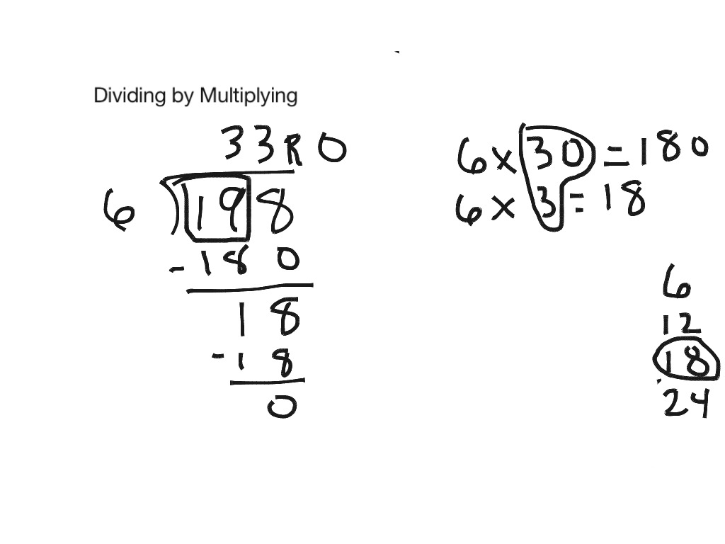 Dividing By Multipying Math Elementary Math Math 4th Grade Long Division Showme
