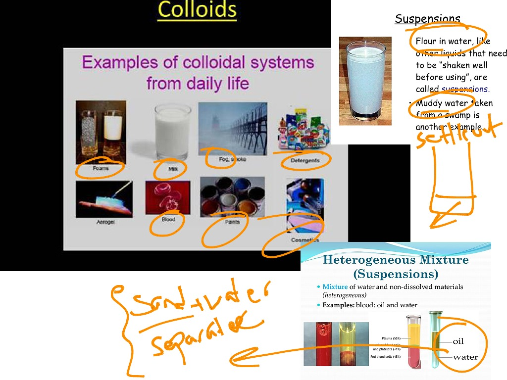 42 Properties Of Solutions Colloids And Suspensions Science