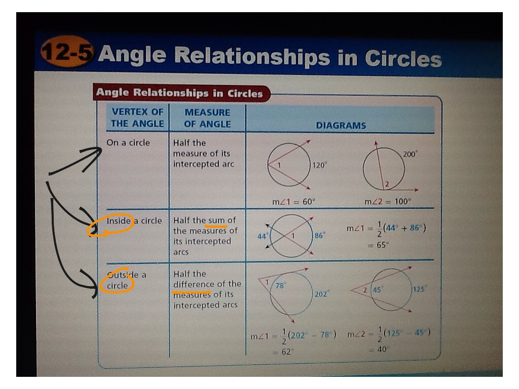 Geo 12.5 Angle Relationships in Circles   Math, geometry ...