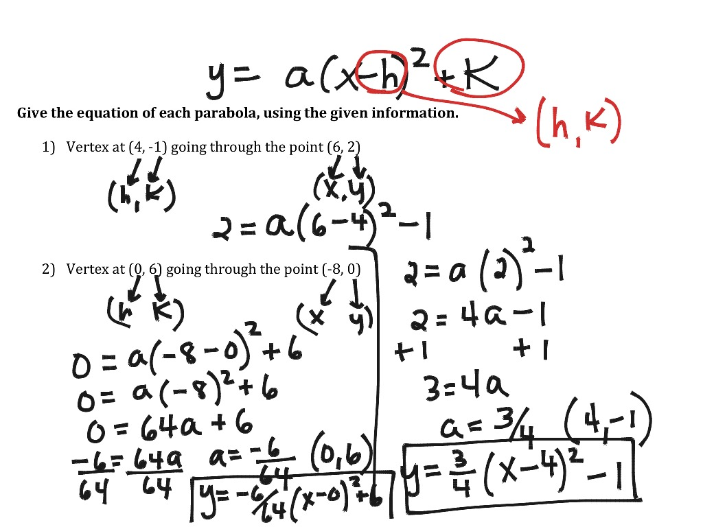 investigating the quadratic function essay The sketches above are graphs of quadratic functions and therefore parabolas  although the shapes of all three graphs are the same, the graphs' positions differ .