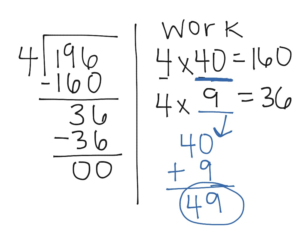 Showme Partial Quotient Division For 4th Grade