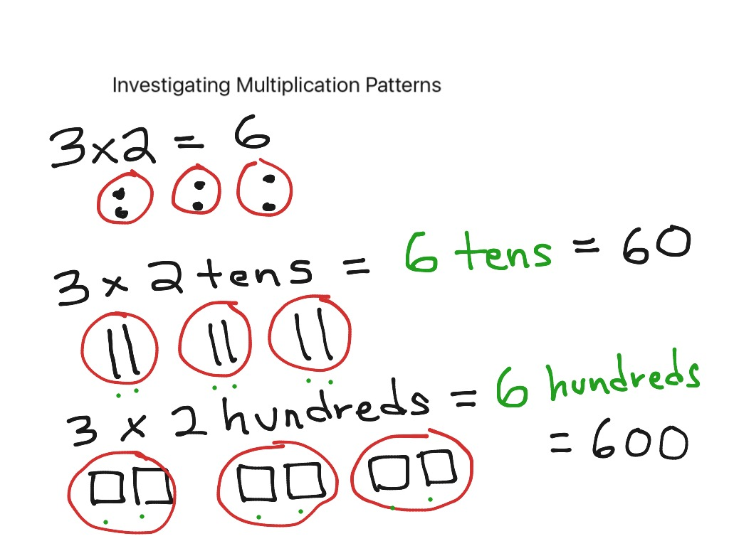 Multiplication Patterns With Decimals Lesson 41 Answer Key Magnificent Inspiration Ideas