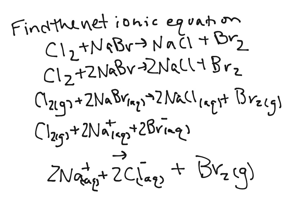 Writing Net Ionic Equations for Single Replacement Reactions