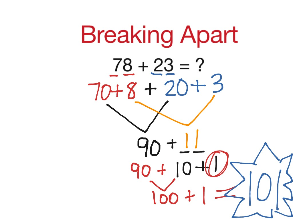 worksheet Addends showme breaking apart addends