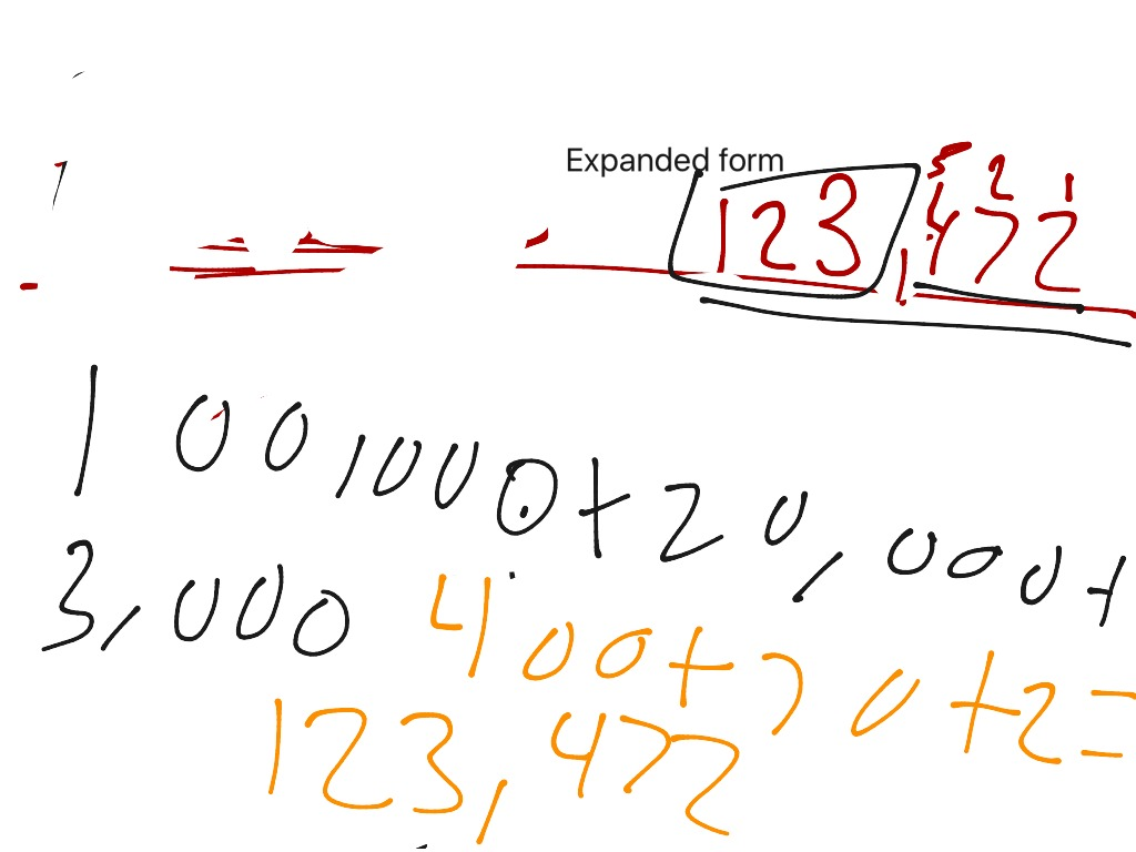 Showme expanded form with exponents most viewed thumbnail falaconquin