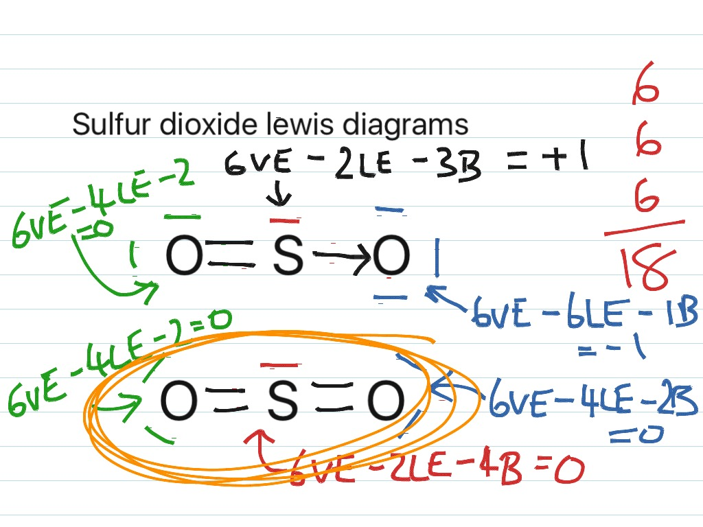 Sulfur dioxide lewis structure and formal charge chemical bonds sulfur dioxide lewis structure and formal charge chemical bonds lewis dot lewis dot diagram formal charge atoms science chemistry sulfur dioxide pooptronica Gallery
