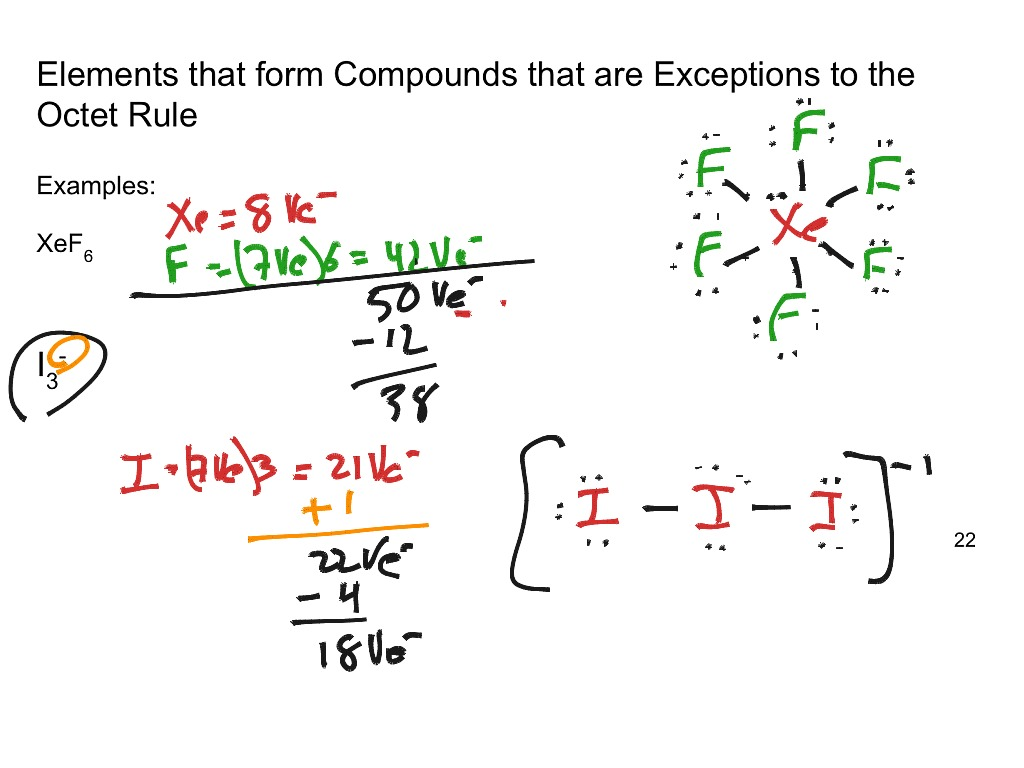 Polyatomic Ions And Exceptions To The Octet Rule Science