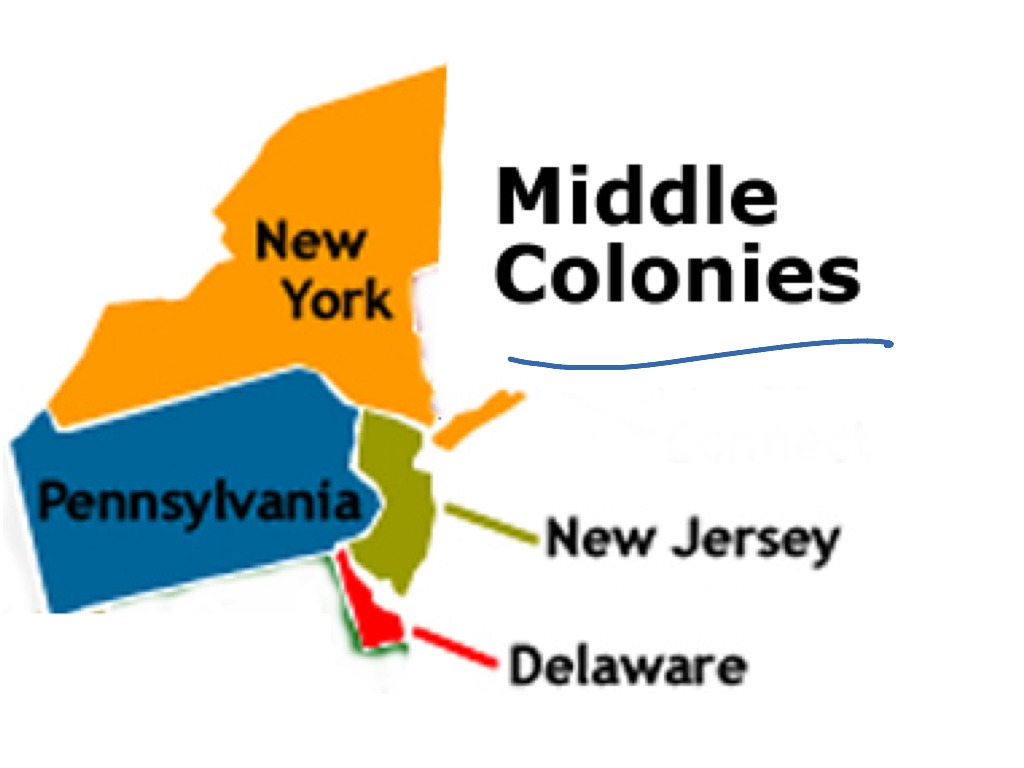 Food From New Jersey Colony
