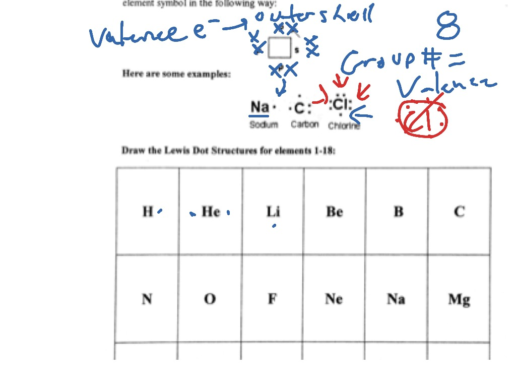 ShowMe Lewis Diagrams – Lewis Dot Diagram Worksheet with Answers