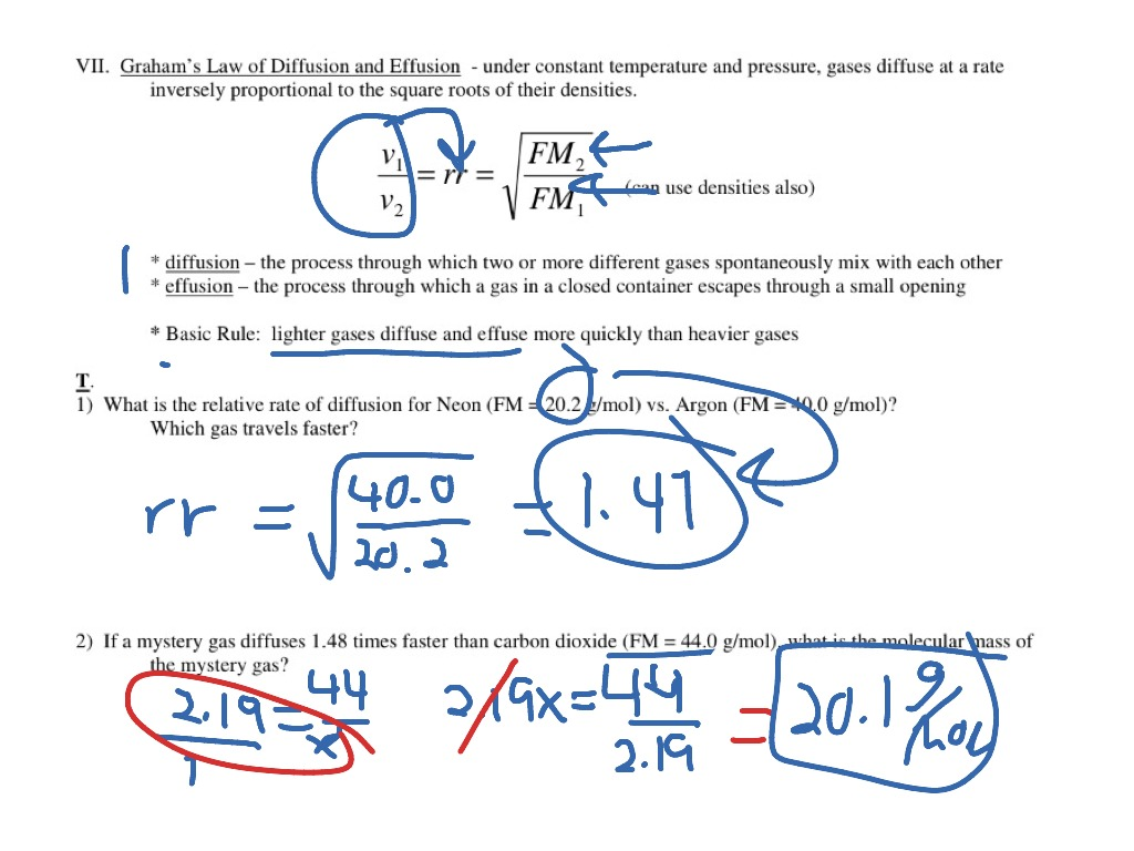 Showme Gas Laws Part 1 Worksheet