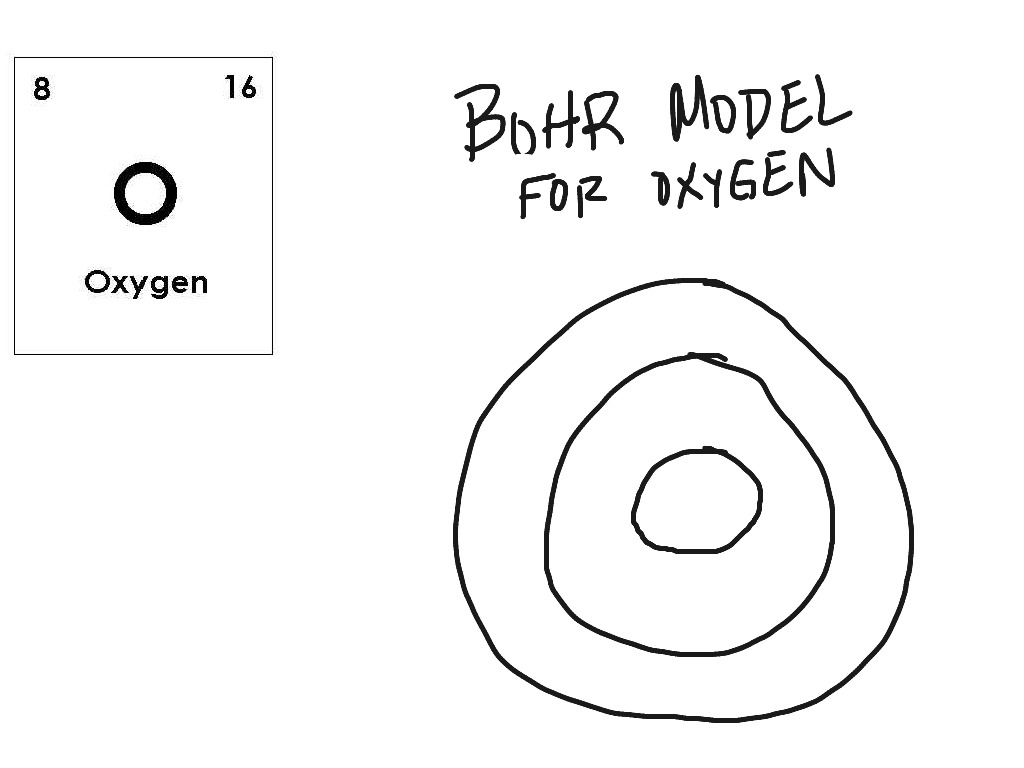 Bohr Diagram Oxygen Car Wiring Diagrams Explained Atom Structure Stock Photo Model Science Showme Rh Com Lewis Dot