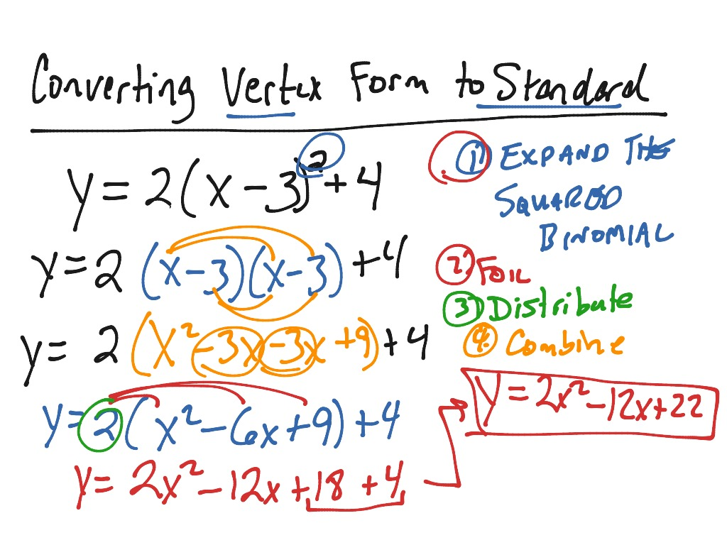 Converting Vertex Form to Standard Form | Math, Algebra, Quadratic ...