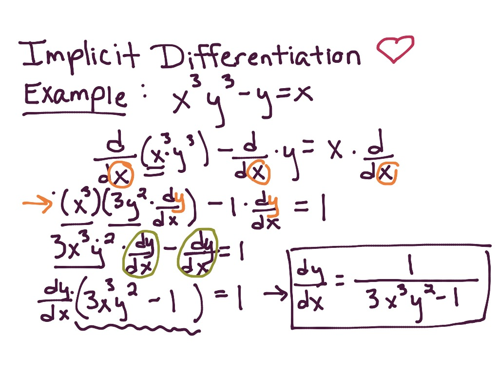 logarithmic differentiation problems and solutions pdf