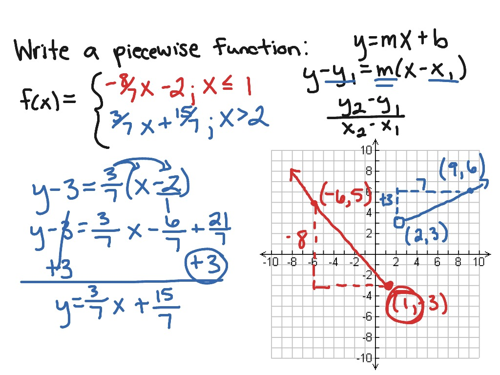 worksheet Writing Equations Of Piecewise Functions Worksheet showme how to write piecewise functions from the graph most viewed thumbnail functions