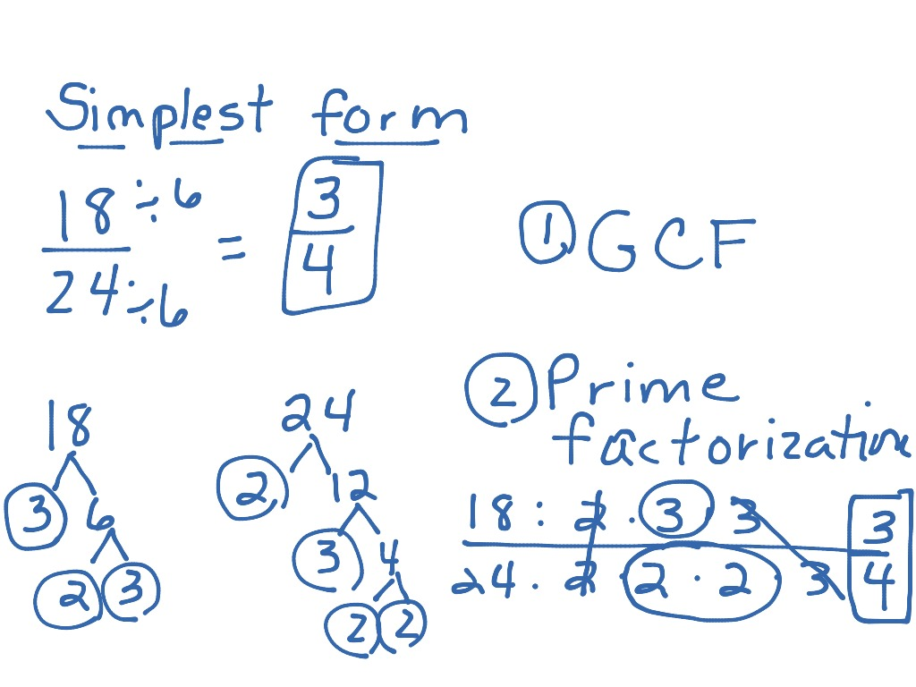 simplest form of fractions  Equivalent fractions and simplest form | Math | ShowMe