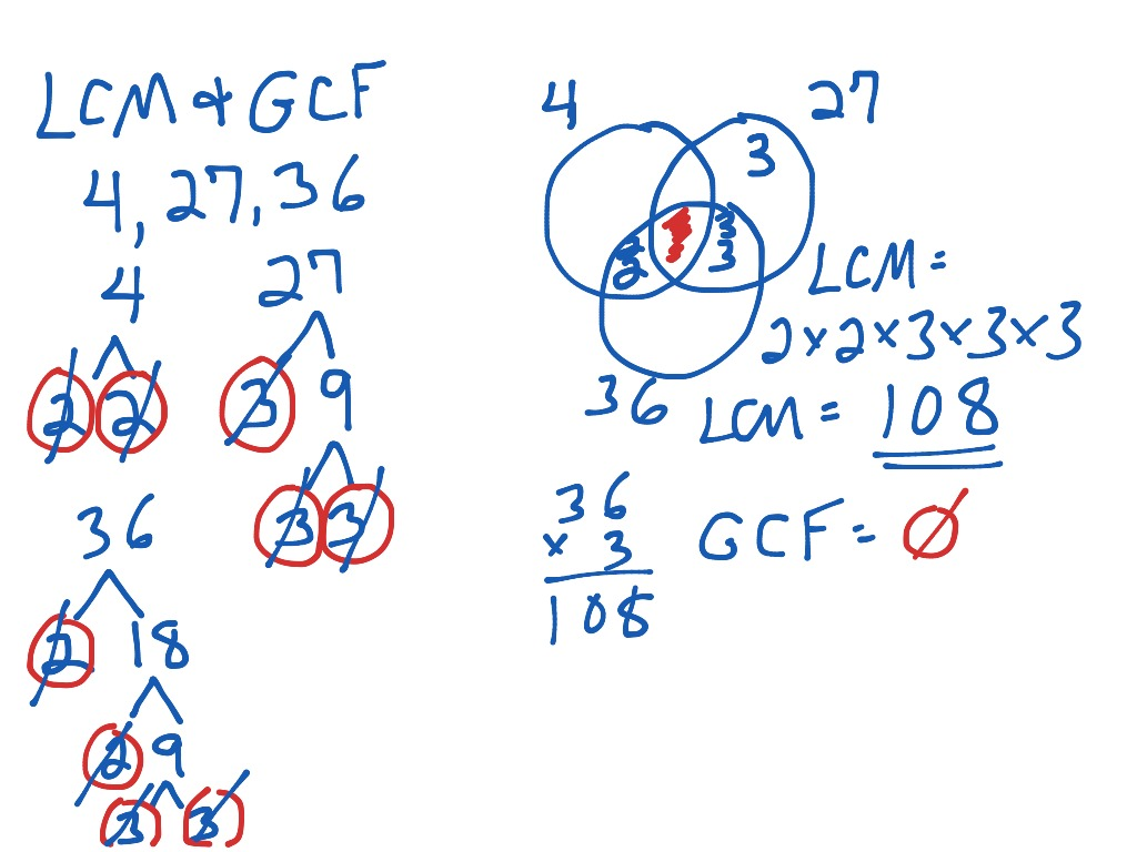 Lcm gcf using venn diagram for 3 numbers math middle school lcm gcf using venn diagram for 3 numbers math middle school math showme pooptronica Gallery