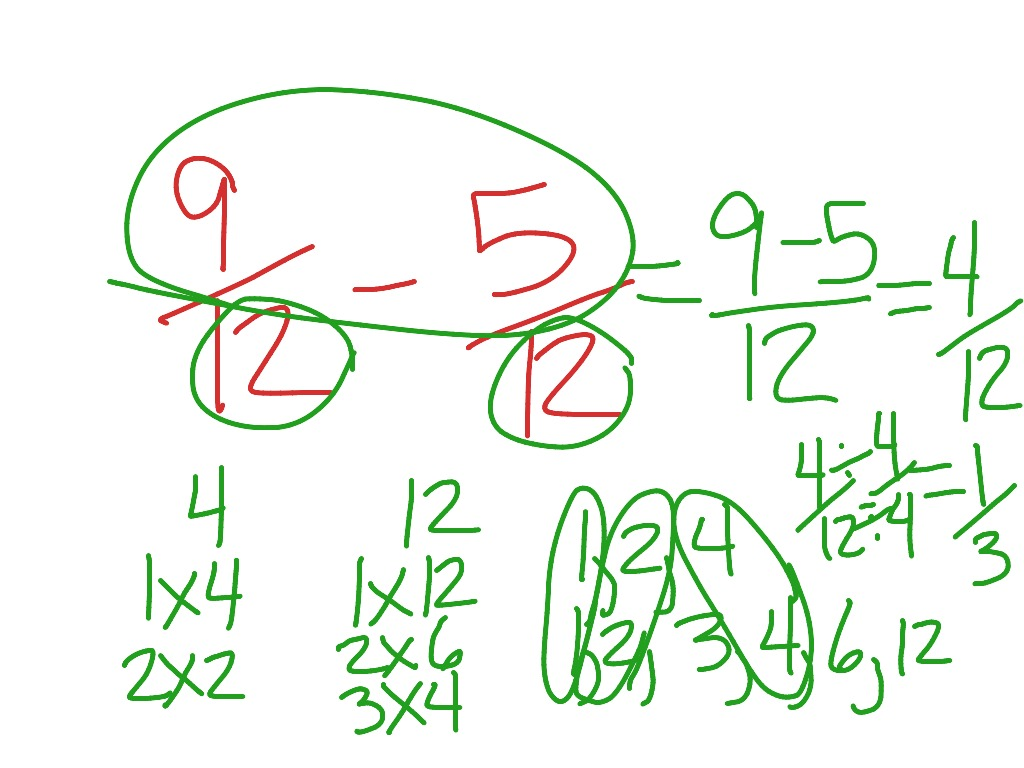 how to subtract when the answer is negative