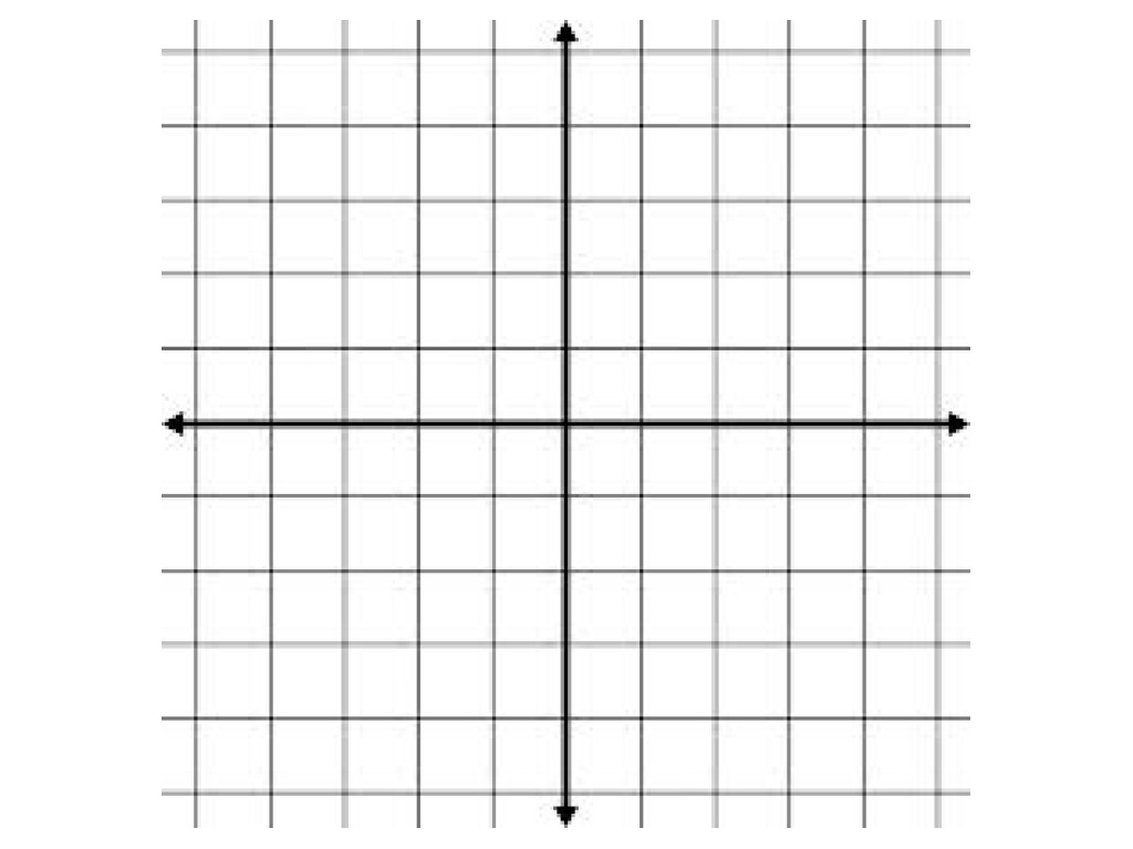 worksheet Images Of Coordinate Planes coordinate plane introduction math middle school 7th grade 7 g 1 showme