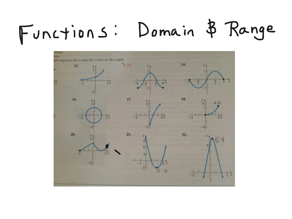 Domain And Range For A Function Interval Notation Math Algebra Functions F If 1 F If 4 Showme