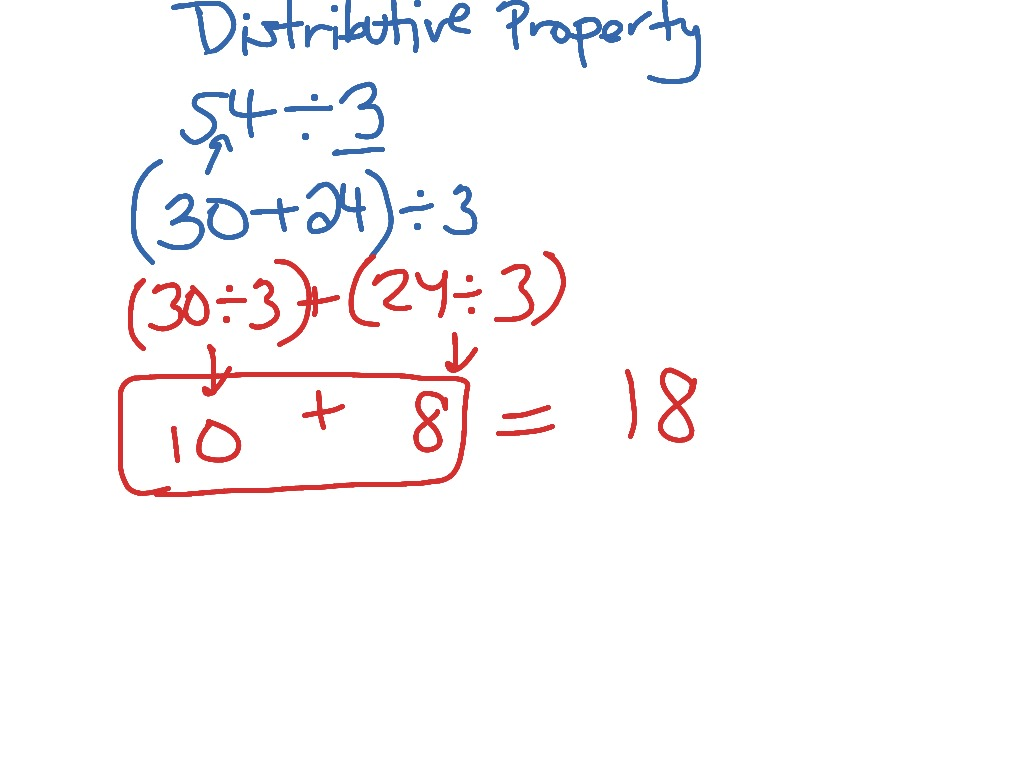 Distributive property – Using the Distributive Property Worksheet