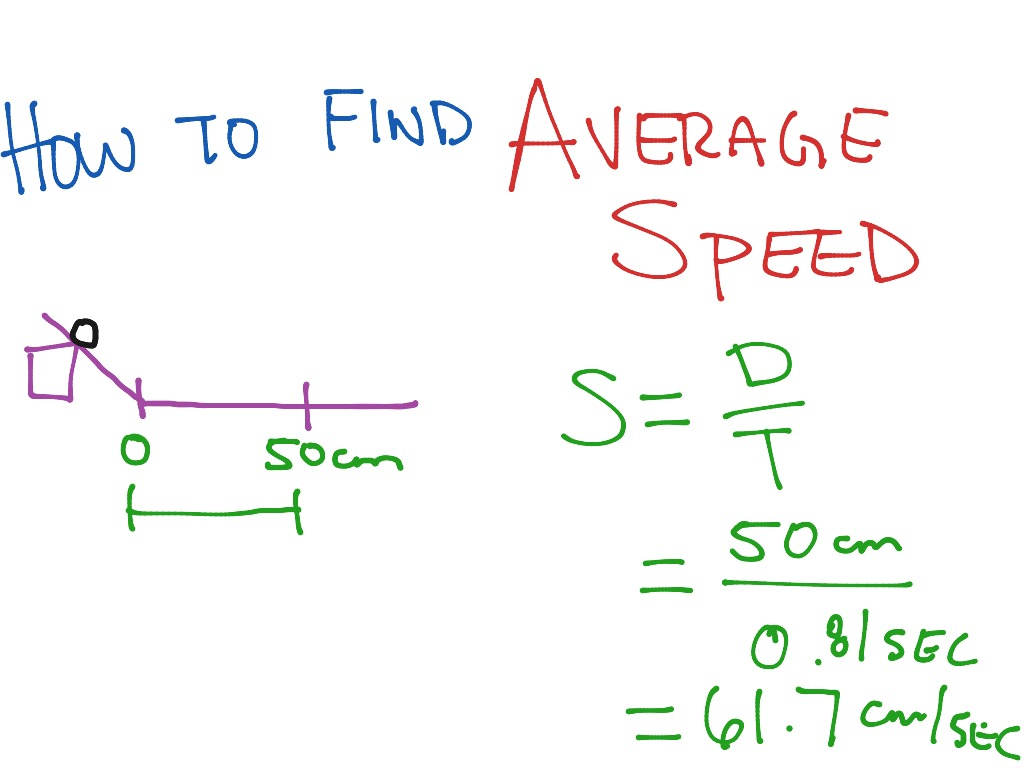 how to calculate the average speed