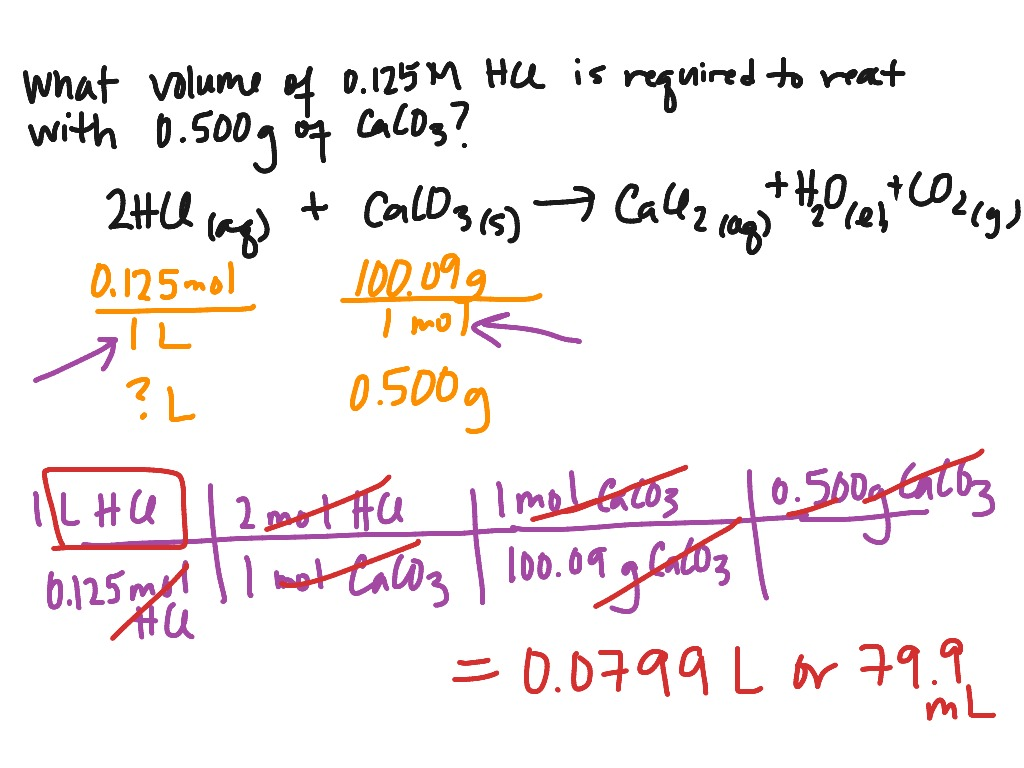 ShowMe solution stoichiometry – Solution Stoichiometry Worksheet