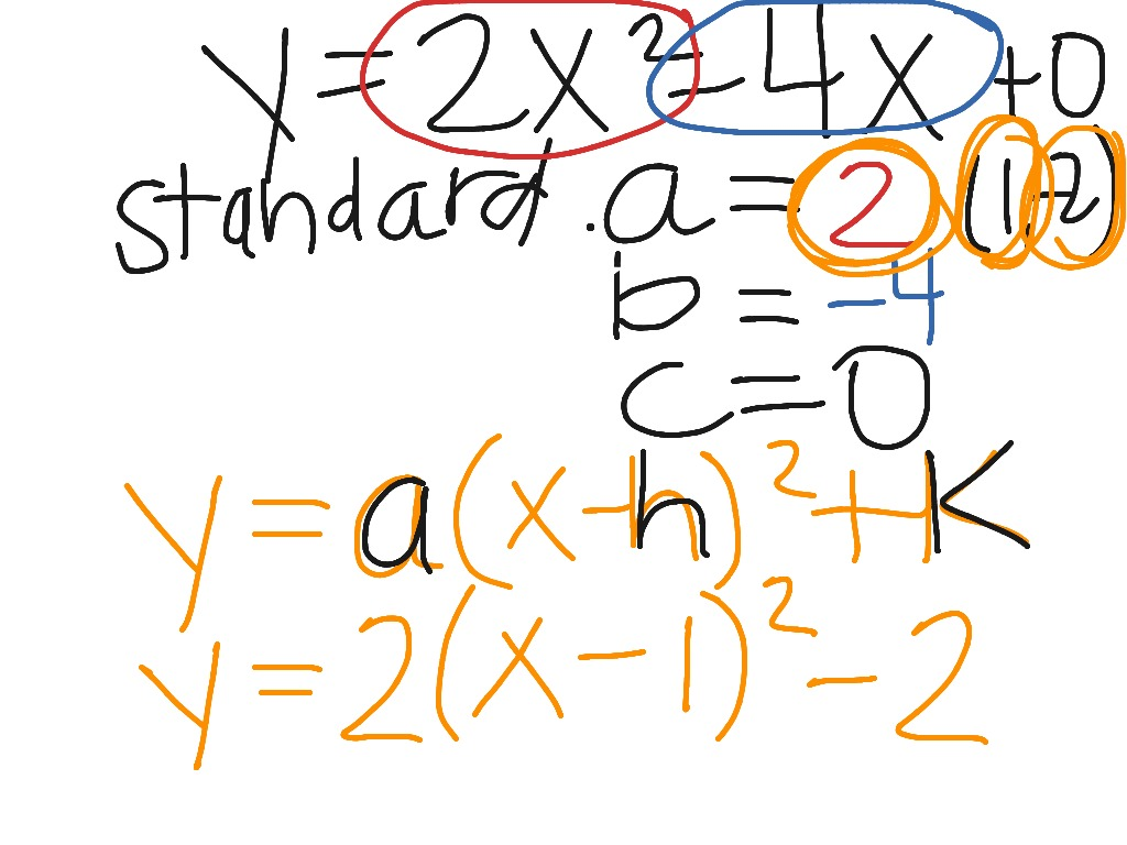 Converting standard to vertex form quadratics | Math, Algebra ...
