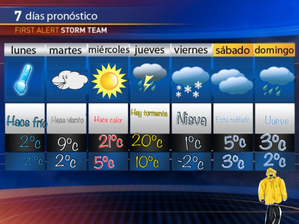 example spanish weather report School report resources to help students write and assemble their own weather forecasts.