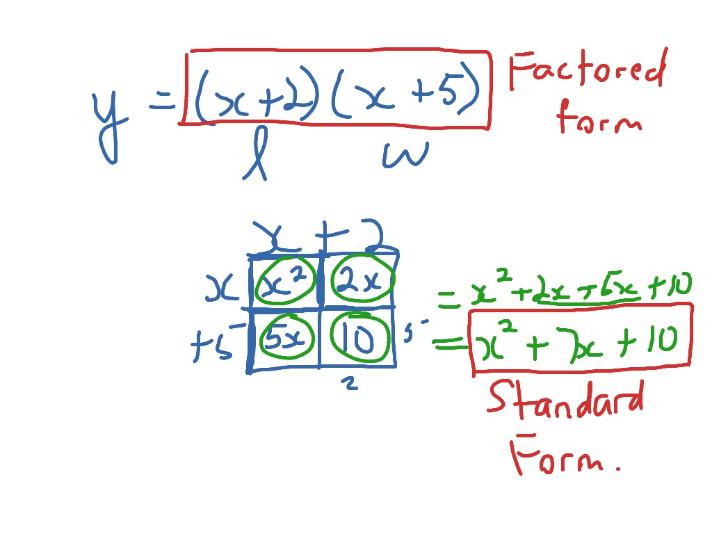expanded form quadratic equation  Expanding factored form box method | Math, Quadratic ...