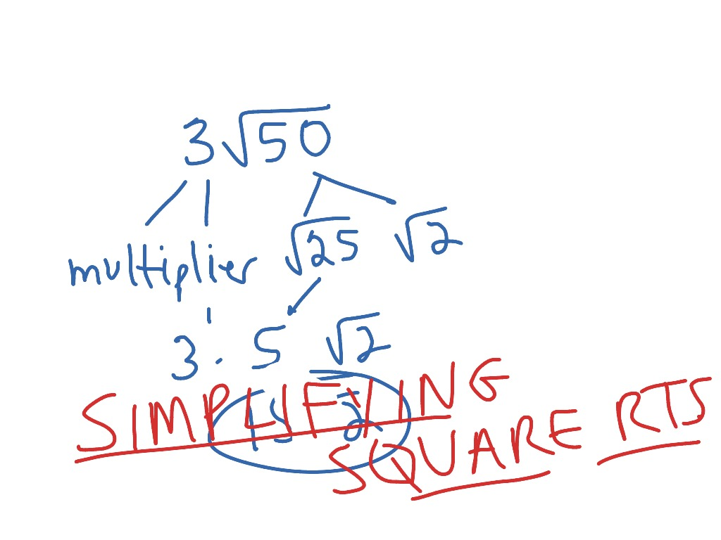 most-viewed-thumbnail. Simplifying Square Roots