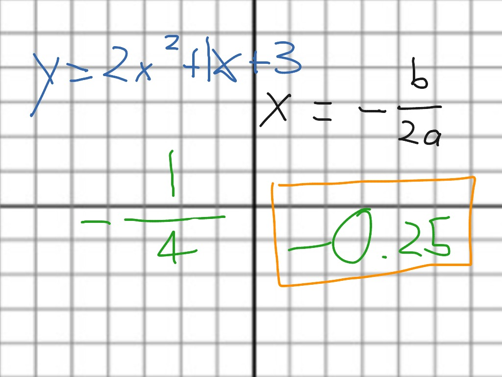 worksheet Graphing Paper For Algebra showme algebra 1 grade 9 graphing quadratic functions most viewed thumbnail