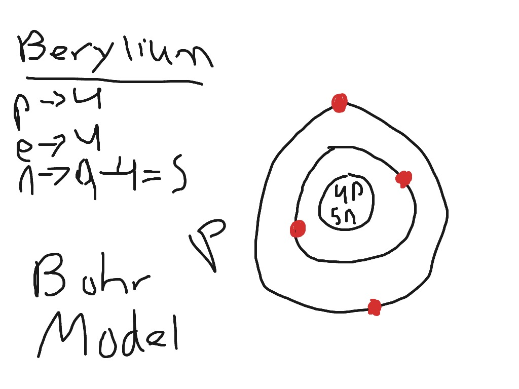 Beryllium bohr model science showme ccuart Gallery