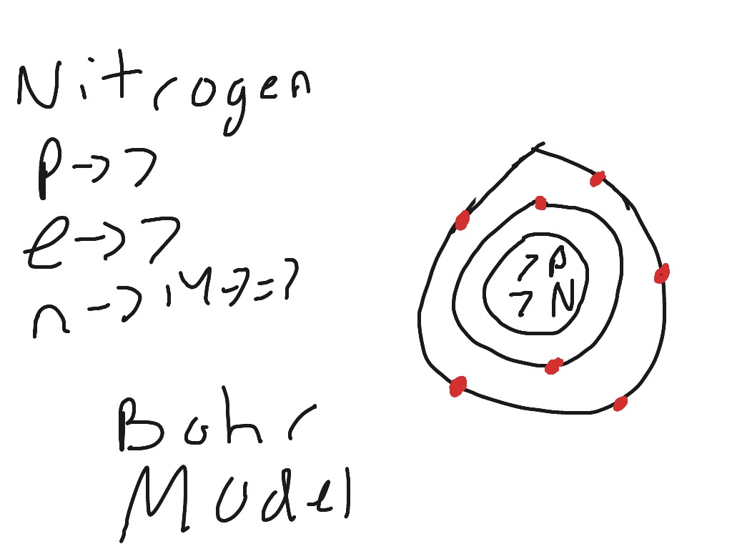 bohr diagram nitrogen