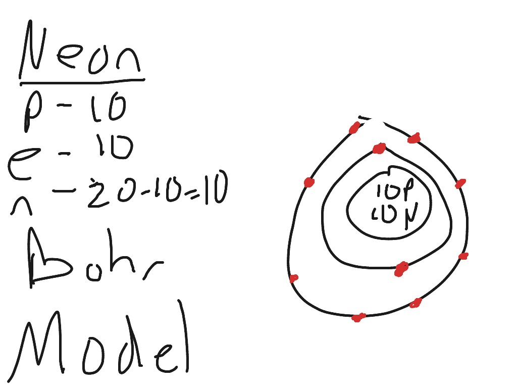 Neon Bohr Model Science Showme