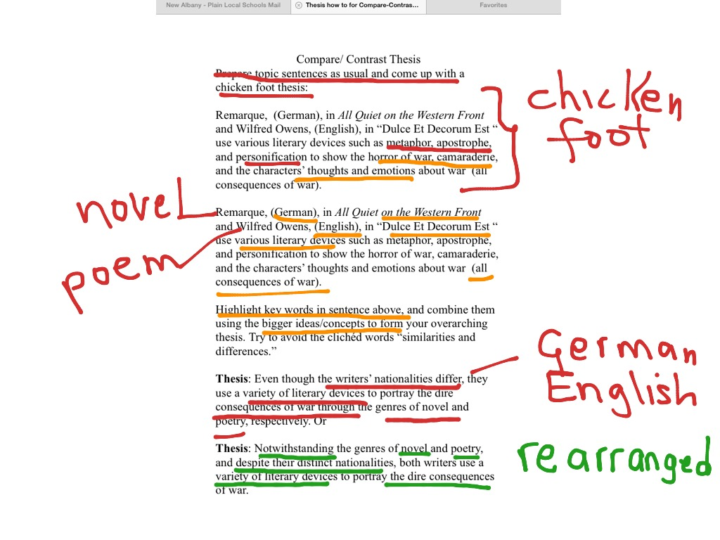 compare contrast thesis english writing thesis statement showme