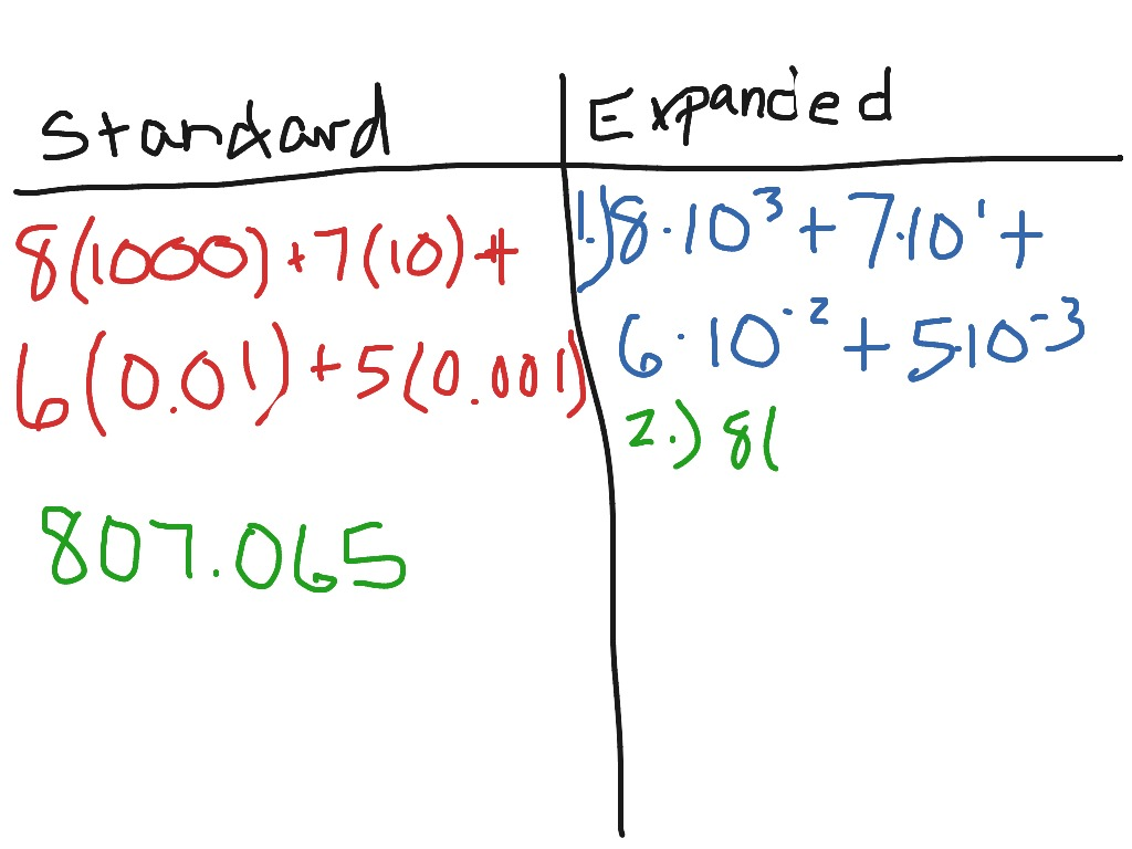 Showme how can you use expanded form and place value to multiply most viewed thumbnail falaconquin