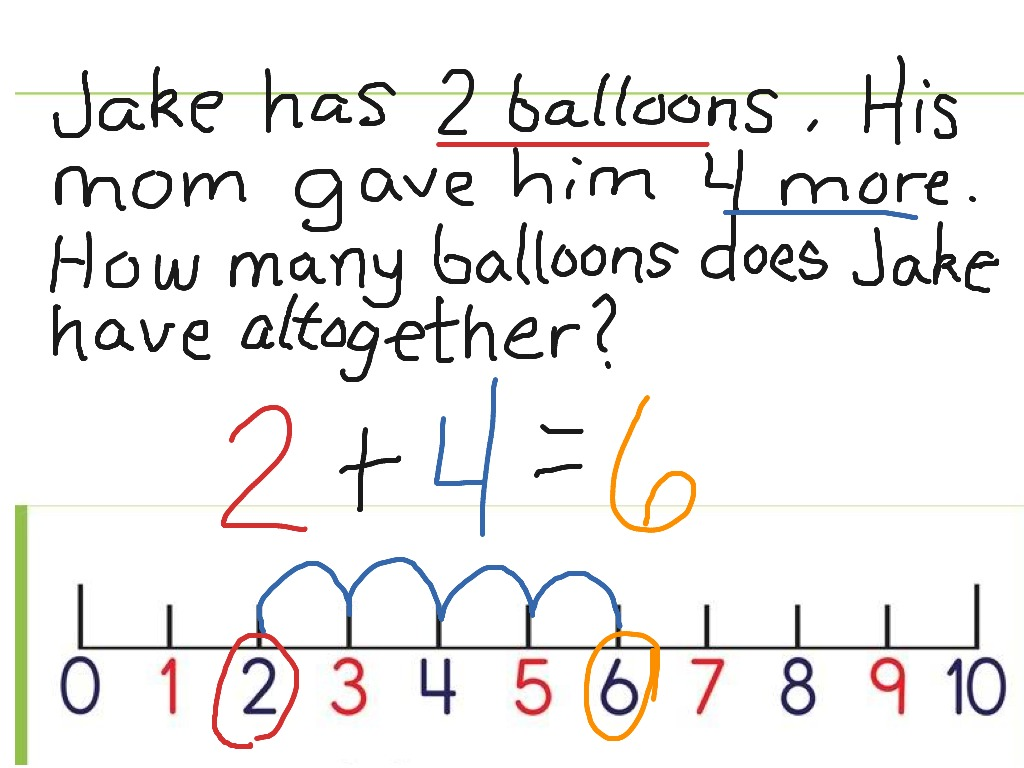 Worksheet Addition On Number Line addition using a number line math kindergarten1 showme
