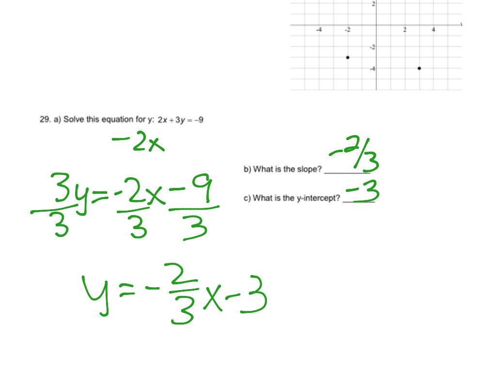 ShowMe - Algebra unit 1 test review quick answers