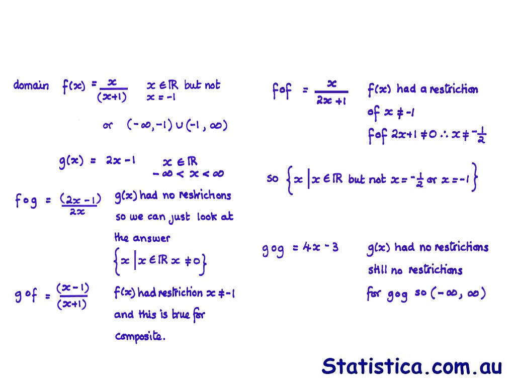 Showme find domain of a radical function most viewed thumbnail ccuart Image collections