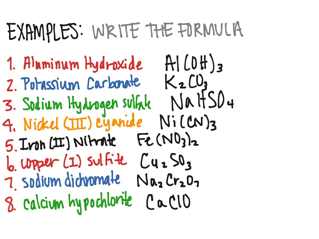 Nomenclature worksheet binary and ternary ionic compounds