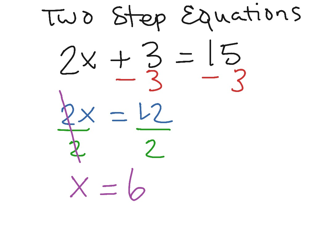 worksheet 1 Step Equations Worksheet worksheet one and two step equations grass fedjp study site 1 math algebra simplifying expressions solving showme