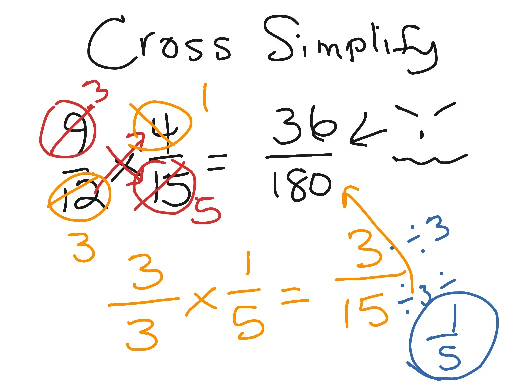 Showme multiply fractions by cross canceling most viewed thumbnail cross simplification ccuart Gallery