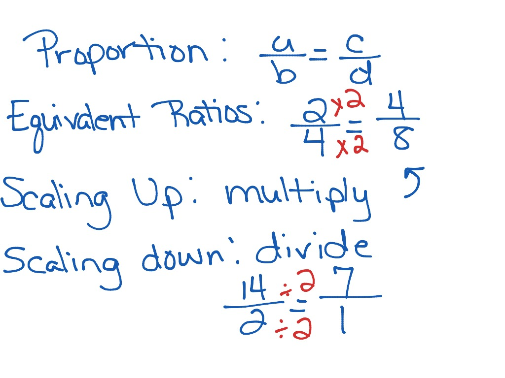 Equivalent ratios and rates; scaling up and down | Math | ShowMe