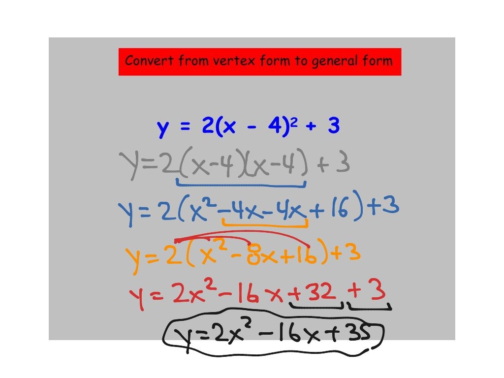 Converting vertex form to factored form math showme falaconquin