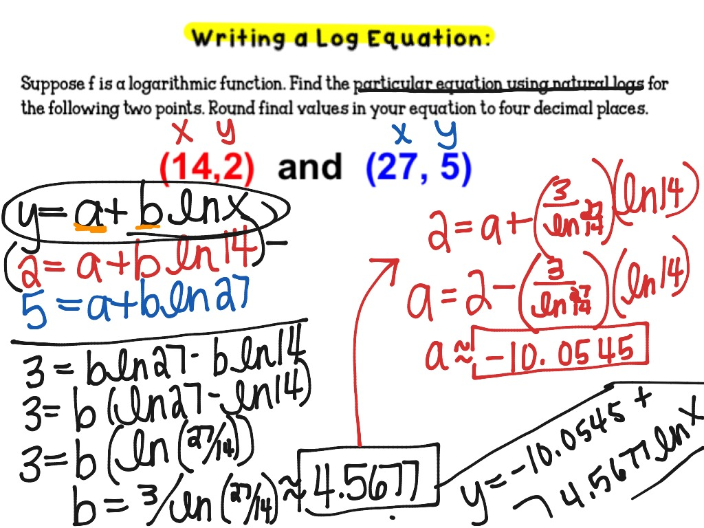 writing log equation through two points | math, precalculus