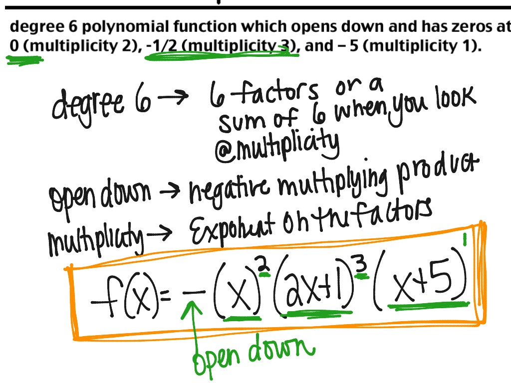 ShowMe - writing polynomial functions given zeros