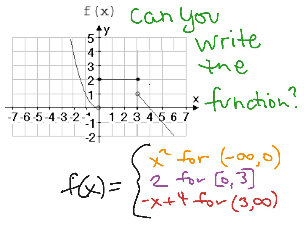 how to write a piecewise function from a word problem