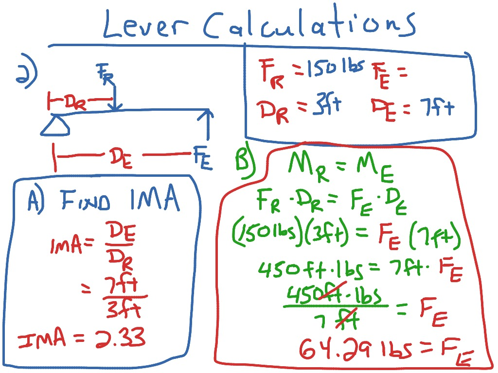 Poe Second Class Lever Calculation Math Science Showme