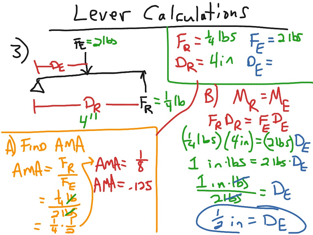 Poe Third Class Lever Calculation Math Science Showme