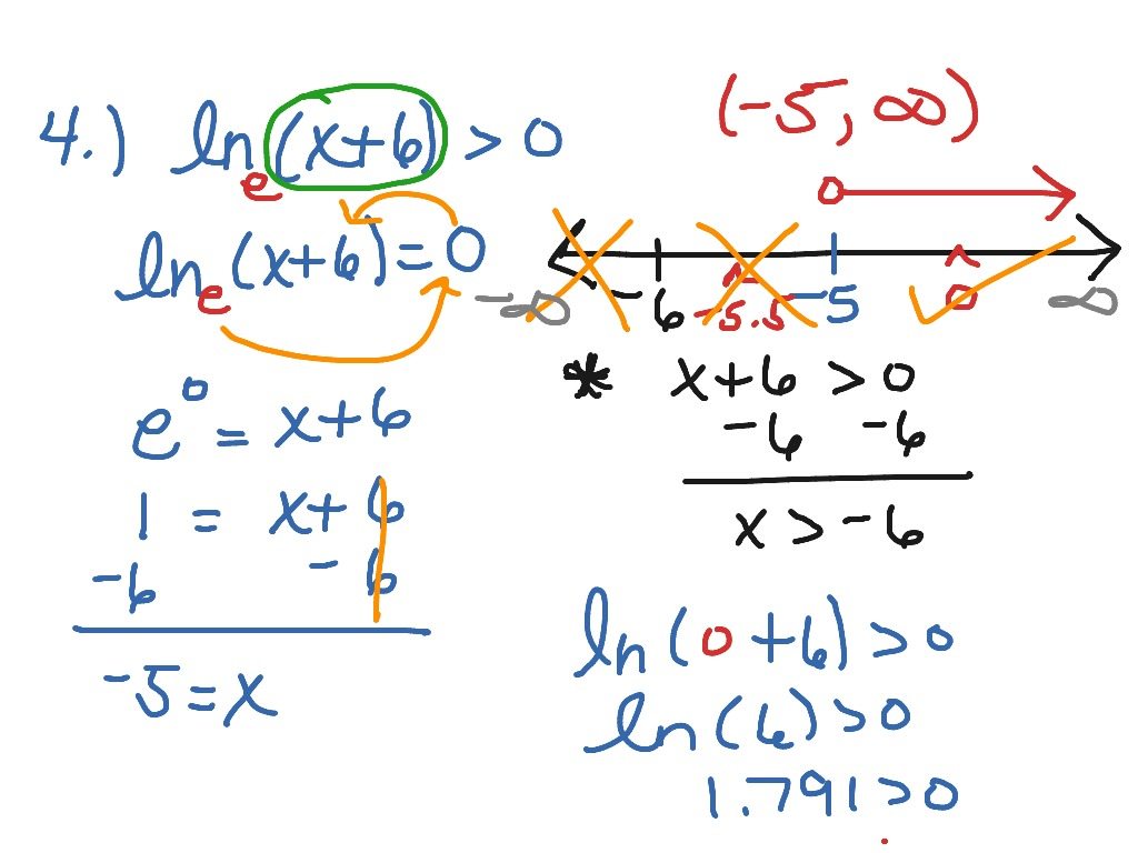 Solving logarithmic and exponential inequalities – Solving Exponential Equations Worksheet